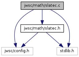 JWS C Library: jwsc/math/slatec c File Reference